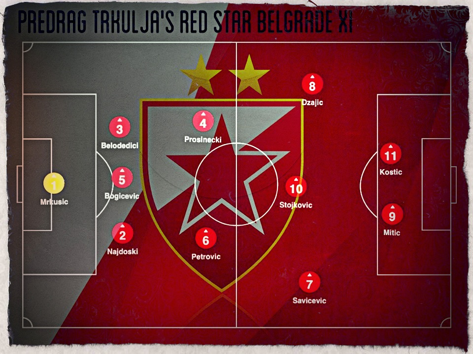 Red Star Belgrade Eleven