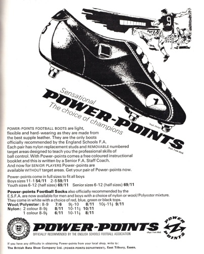 Power Points 1968