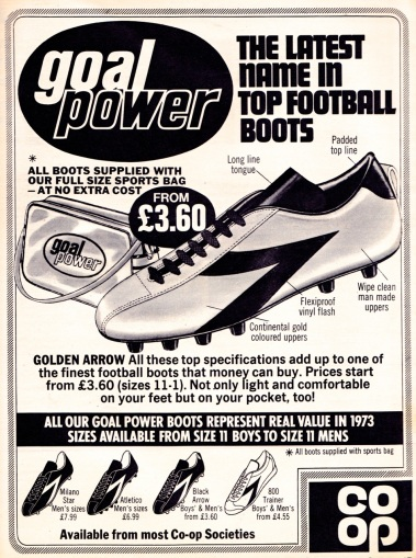 Power Points 1973
