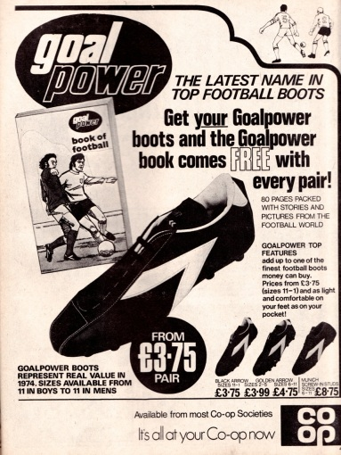 Power Points 1974-2
