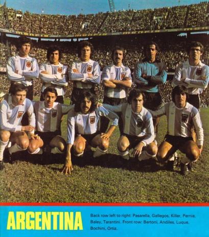 Argentina 1977-2