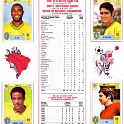 World Cup 70 Brazil 3
