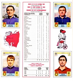 World Cup 70 Soviet Union 2